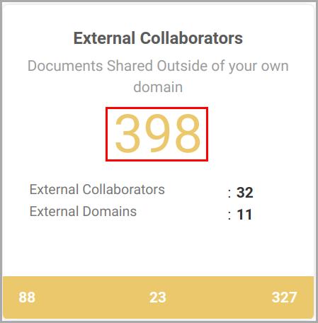download csv_external collaborators