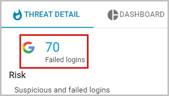 failed logins