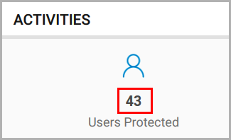 Users protected